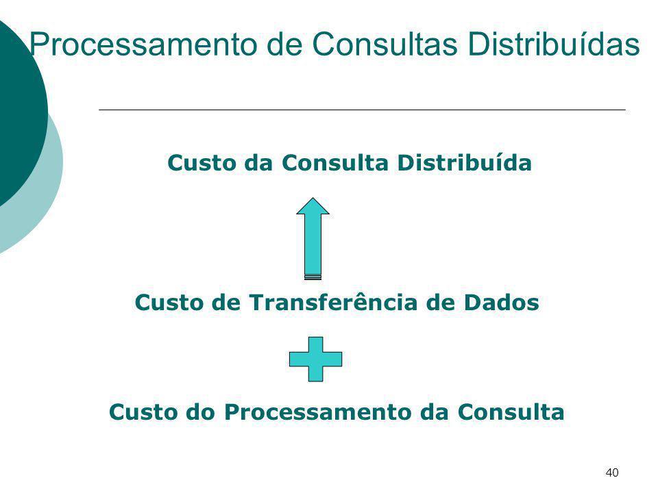 Processamento de Consultas Distribuídas