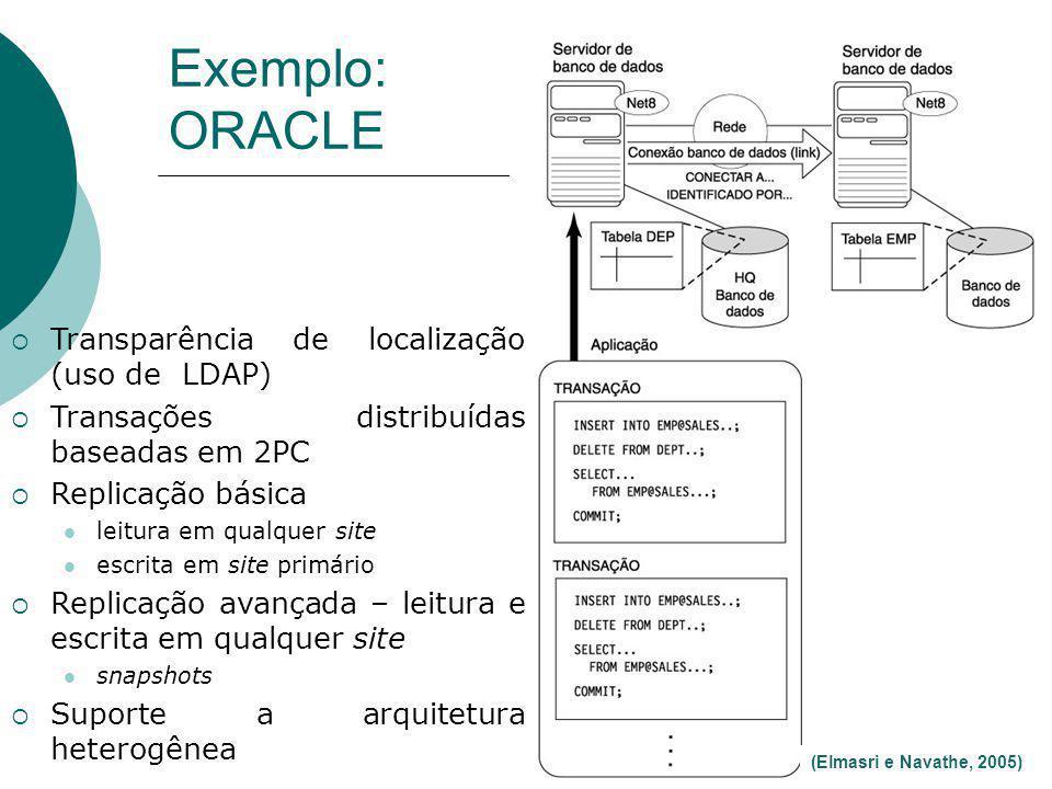 Exemplo: ORACLE Transparência de localização (uso de LDAP)