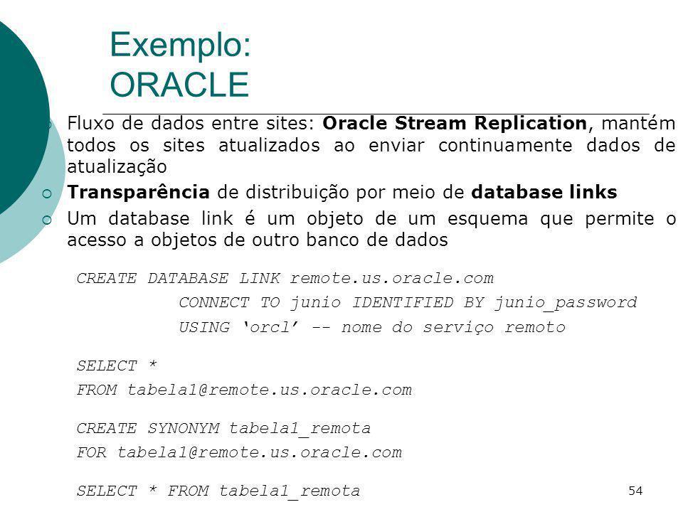 Exemplo: ORACLE Fluxo de dados entre sites: Oracle Stream Replication, mantém todos os sites atualizados ao enviar continuamente dados de atualização.