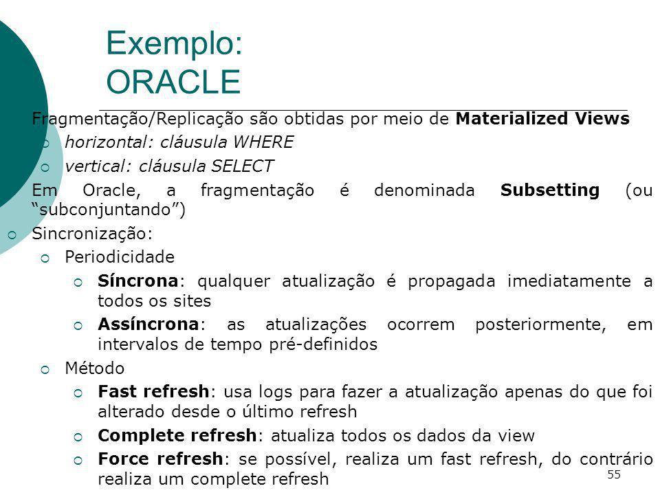 Exemplo: ORACLE Fragmentação/Replicação são obtidas por meio de Materialized Views. horizontal: cláusula WHERE.