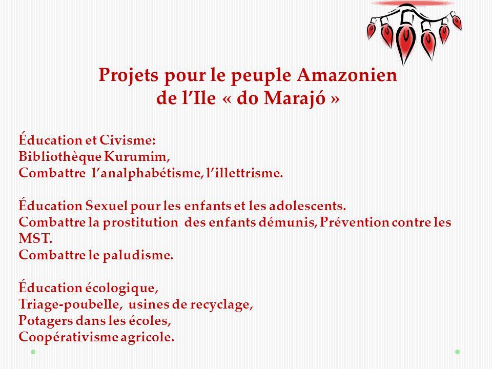 Projets pour le peuple Amazonien