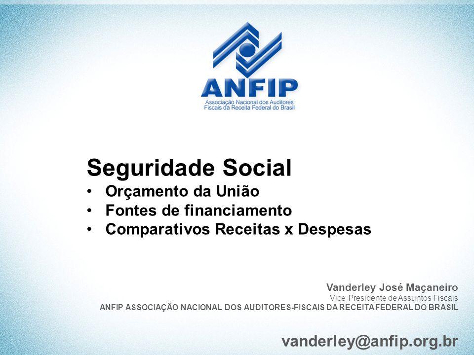 Seguridade Social Orçamento da União Fontes de financiamento