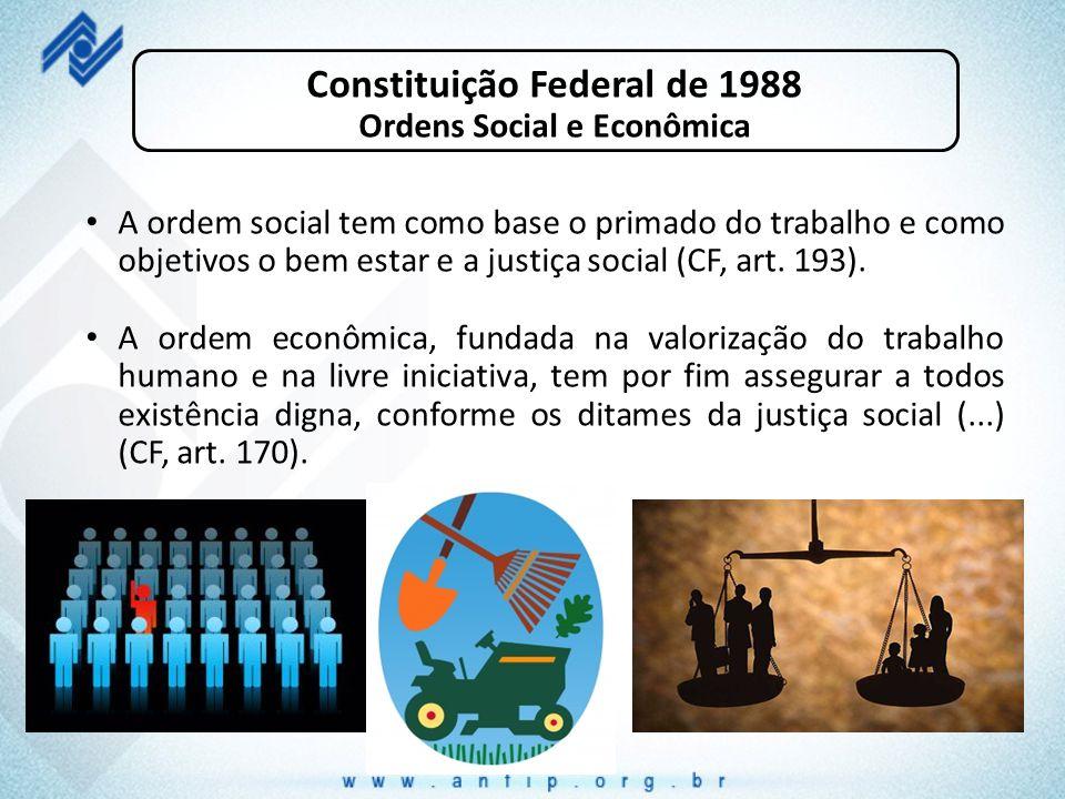 Constituição Federal de 1988 Ordens Social e Econômica