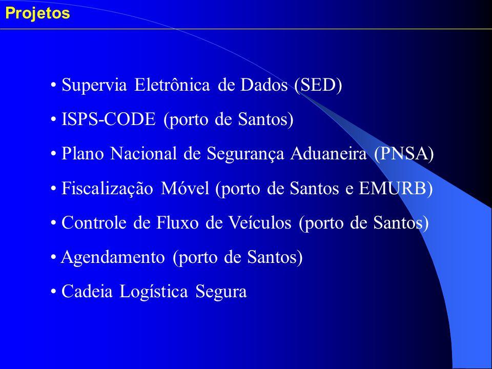 Supervia Eletrônica de Dados (SED) ISPS-CODE (porto de Santos)