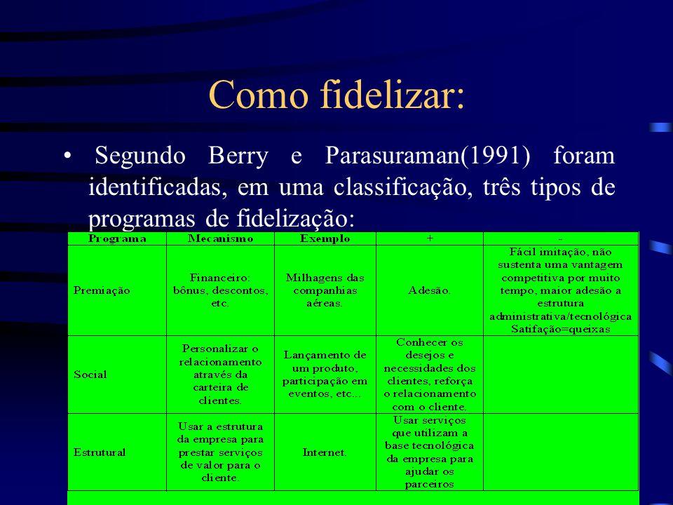 Como fidelizar: Segundo Berry e Parasuraman(1991) foram identificadas, em uma classificação, três tipos de programas de fidelização:
