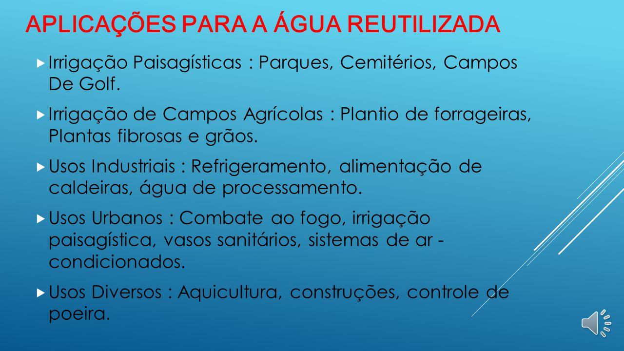 Aplicações Para a Água Reutilizada