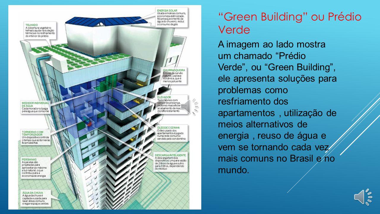 Green Building ou Prédio Verde