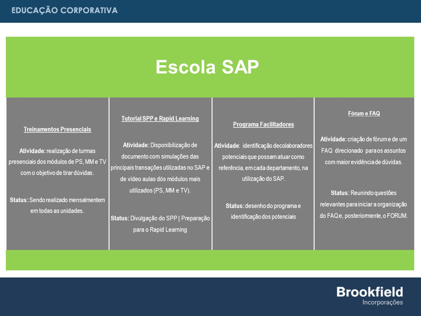 Escola SAP 6 Tutorial SPP e Rapid Learning Programa Facilitadores