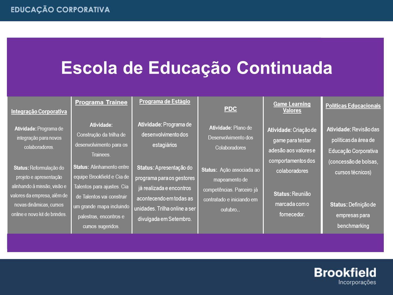 Escola de Educação Continuada Políticas Educacionais