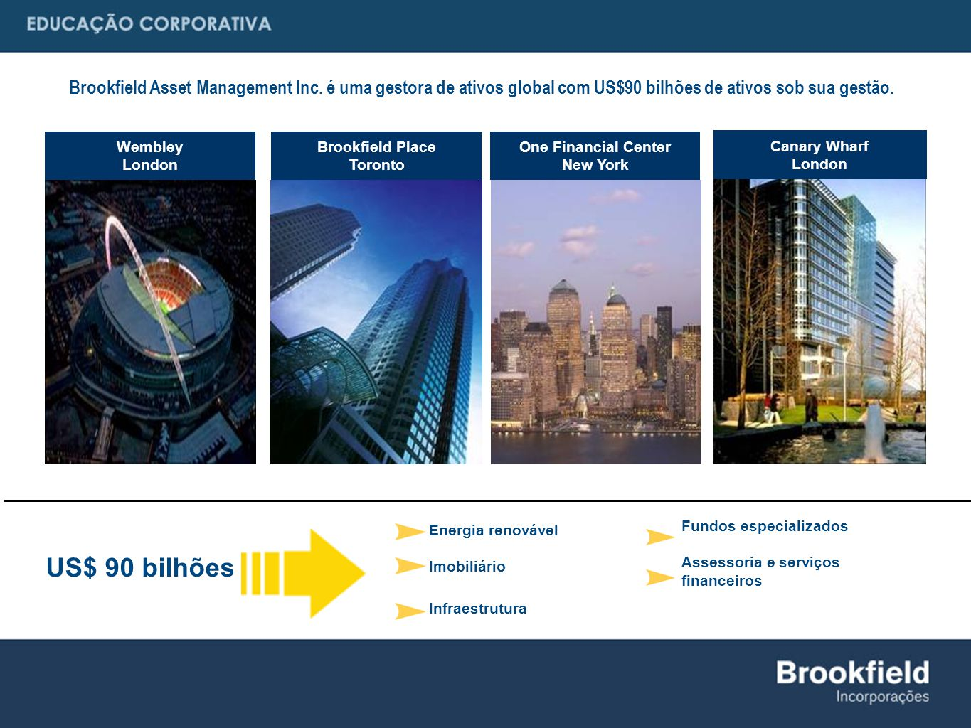 Brookfield Asset Management Inc