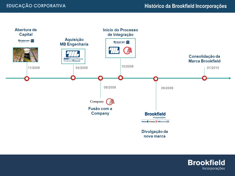 Histórico da Brookfield Incorporações