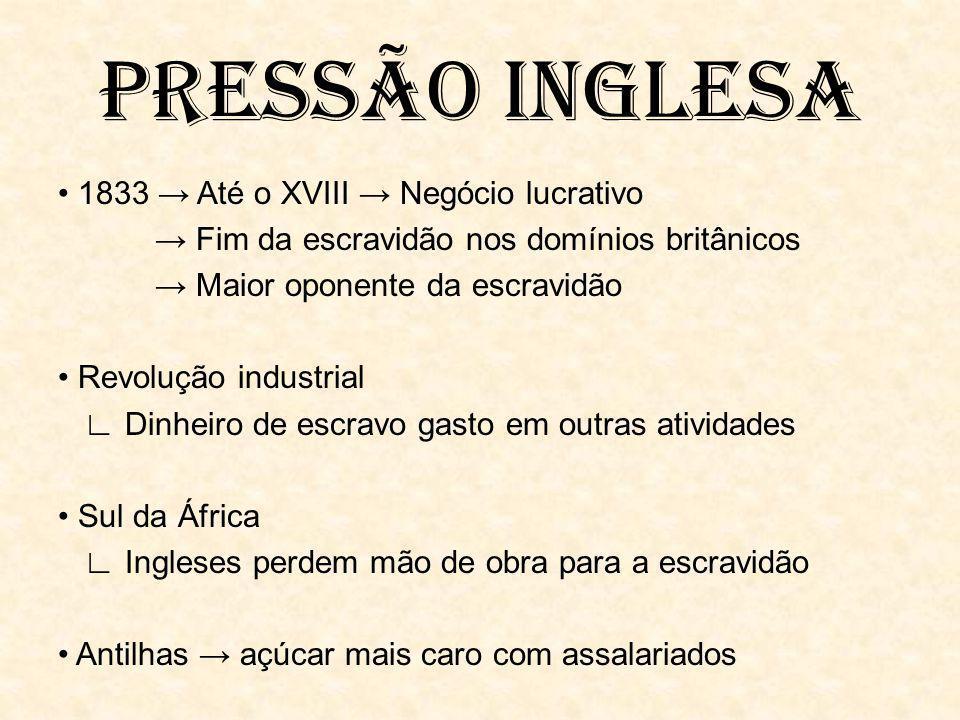PRESSÃO INGLESA