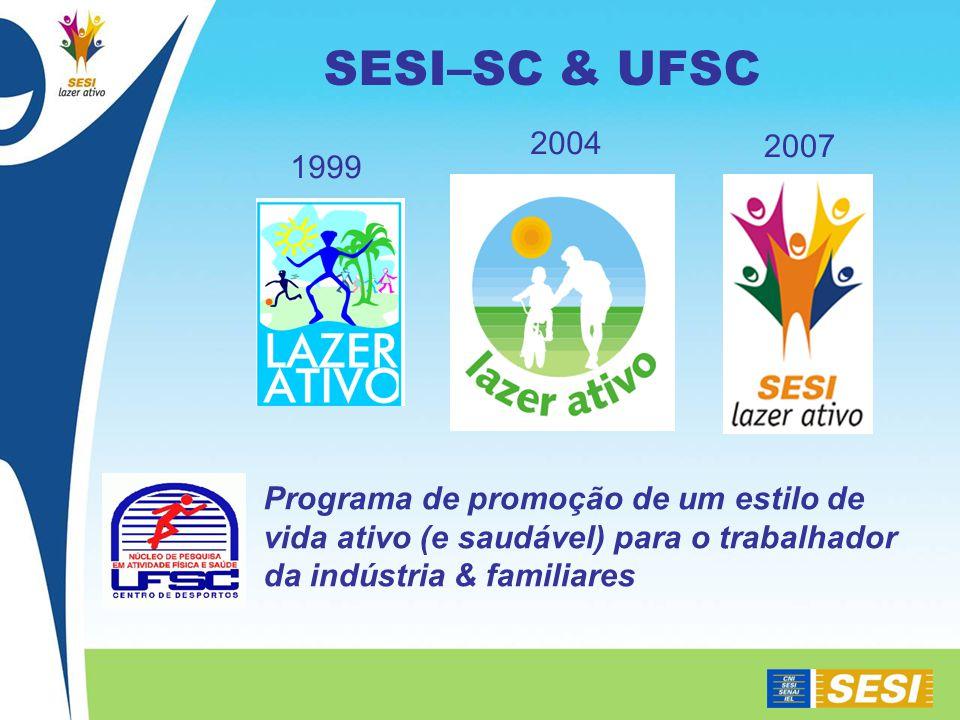 SESI–SC & UFSC 1999. 2004. 2007.