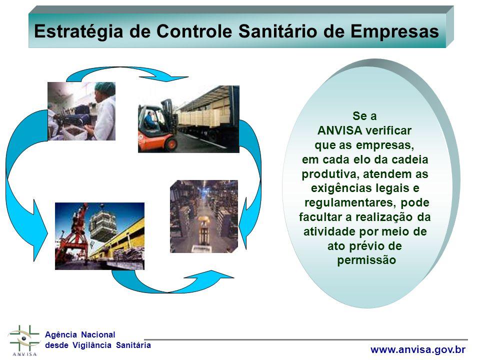 Estratégia de Controle Sanitário de Empresas