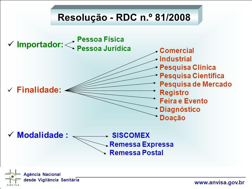 Resolução - RDC n.º 81/2008 Importador: Modalidade : SISCOMEX