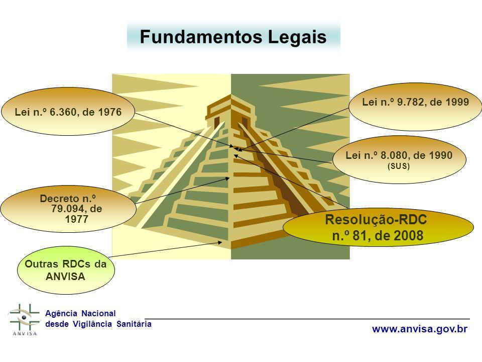 Fundamentos Legais Resolução-RDC n.º 81, de 2008
