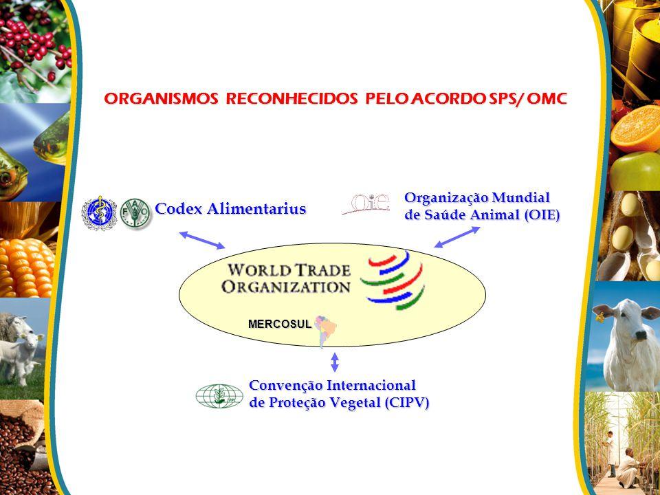 ORGANISMOS RECONHECIDOS PELO ACORDO SPS/ OMC
