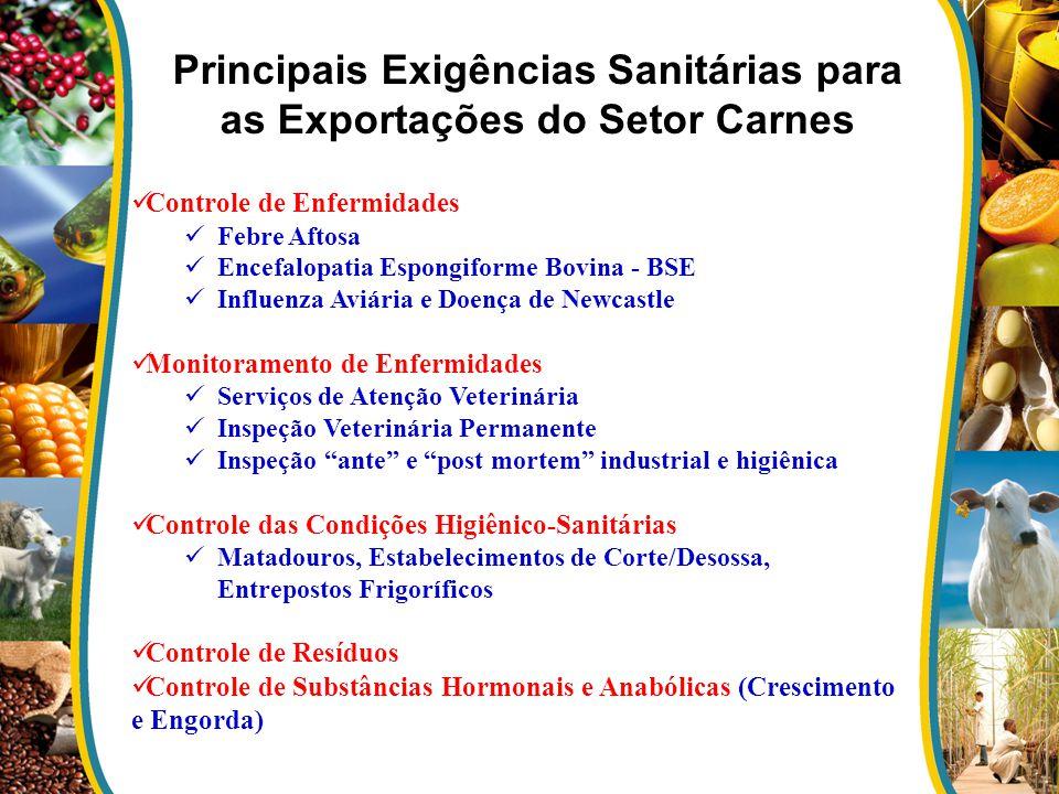 Principais Exigências Sanitárias para as Exportações do Setor Carnes