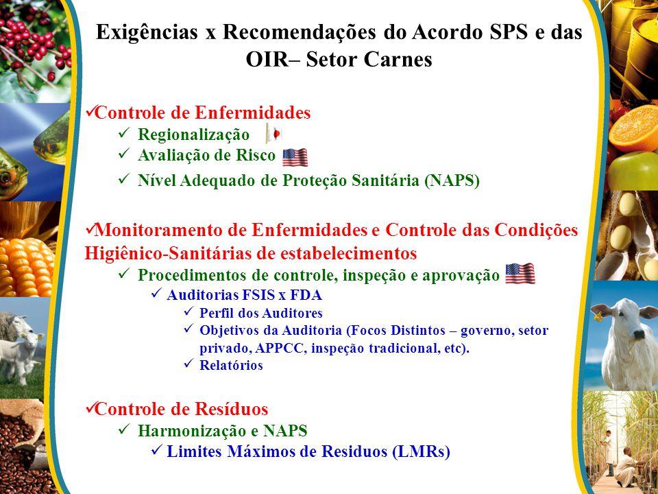 Exigências x Recomendações do Acordo SPS e das OIR– Setor Carnes