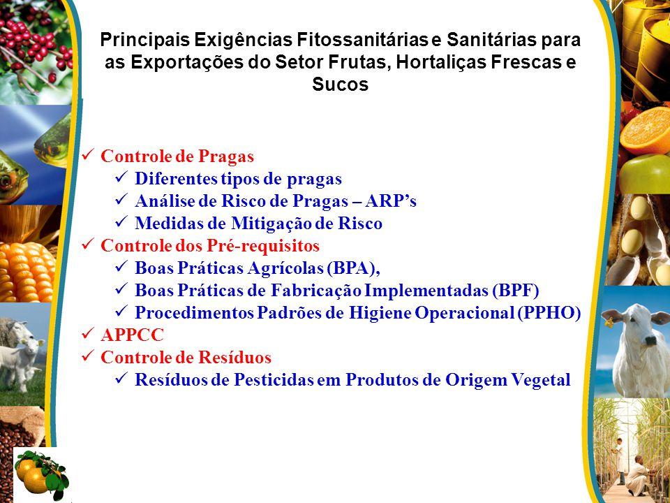 Principais Exigências Fitossanitárias e Sanitárias para as Exportações do Setor Frutas, Hortaliças Frescas e Sucos