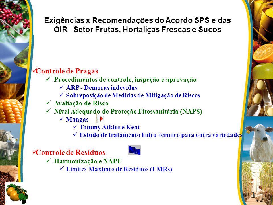 Exigências x Recomendações do Acordo SPS e das OIR– Setor Frutas, Hortaliças Frescas e Sucos