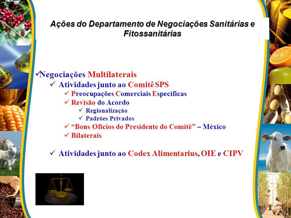 Ações do Departamento de Negociações Sanitárias e Fitossanitárias
