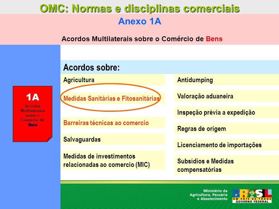 OMC: Normas e disciplinas comerciais