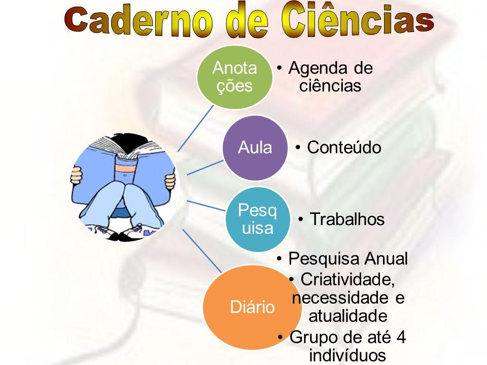 Caderno de Ciências Anotações Agenda de ciências Aula Conteúdo