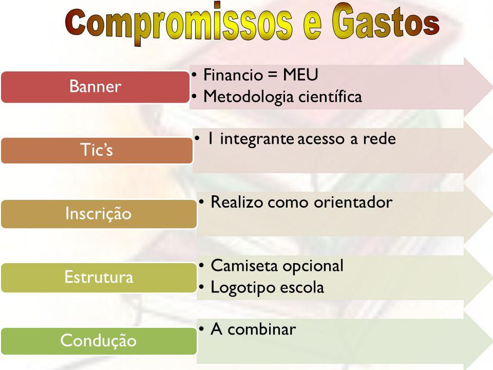 Compromissos e Gastos Banner Tic's Inscrição Estrutura Condução