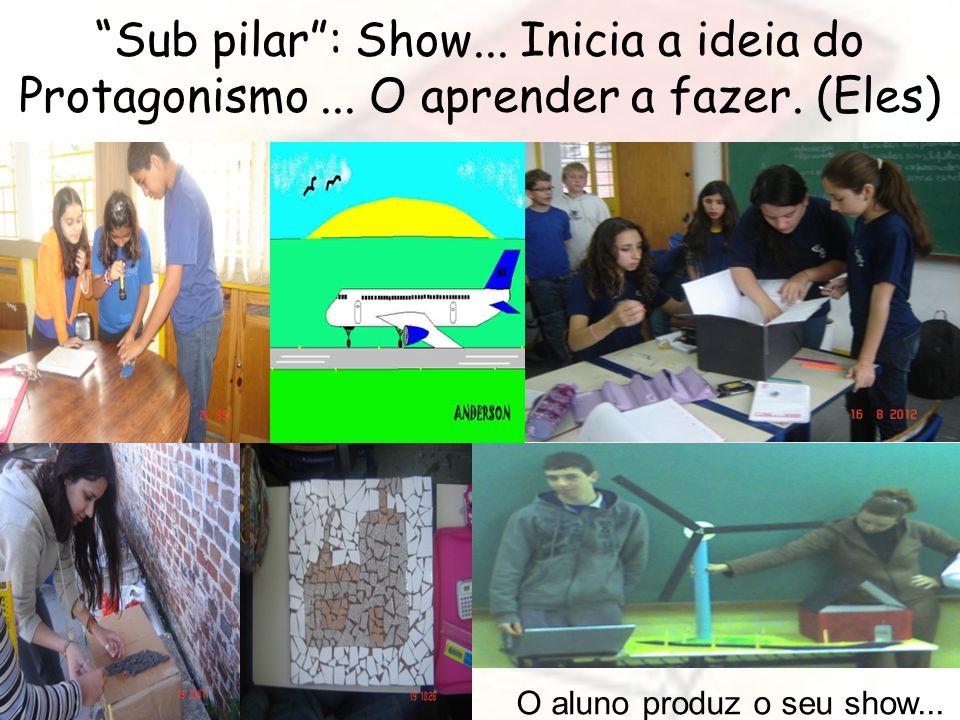 O aluno produz o seu show...