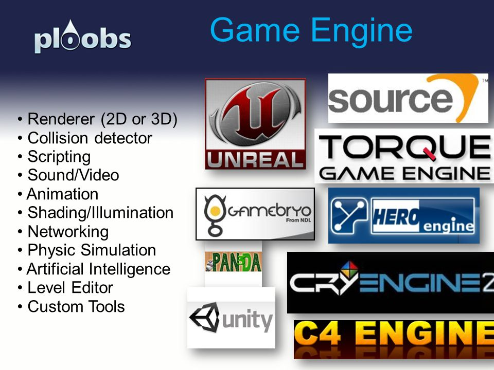 Game Engine Renderer (2D or 3D) Collision detector Scripting