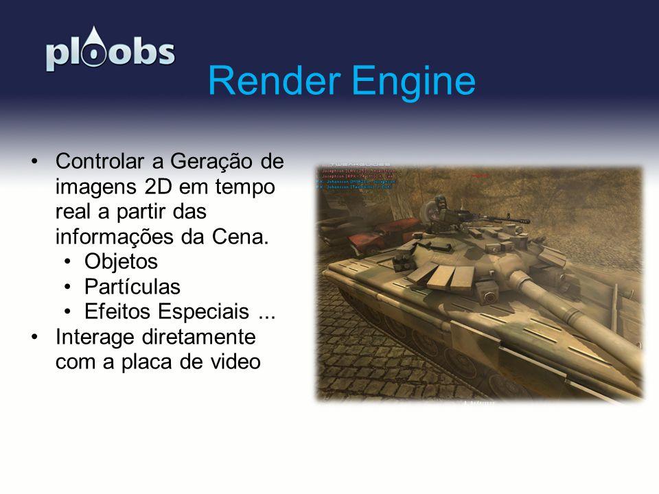 Render Engine Controlar a Geração de imagens 2D em tempo real a partir das informações da Cena. Objetos.