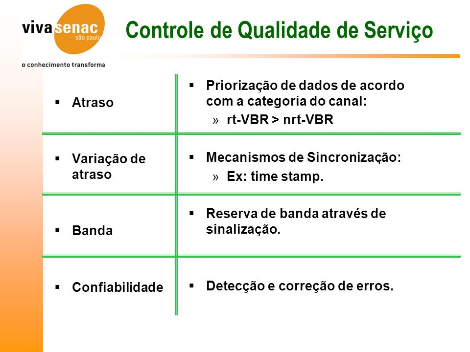 Controle de Qualidade de Serviço