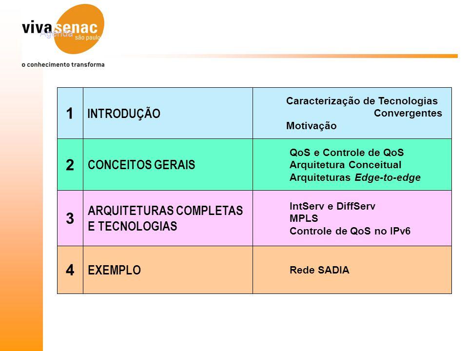 1 2 3 4 INTRODUÇÃO CONCEITOS GERAIS ARQUITETURAS COMPLETAS