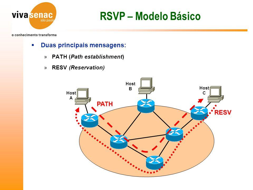 RSVP – Modelo Básico Duas principais mensagens: PATH RESV