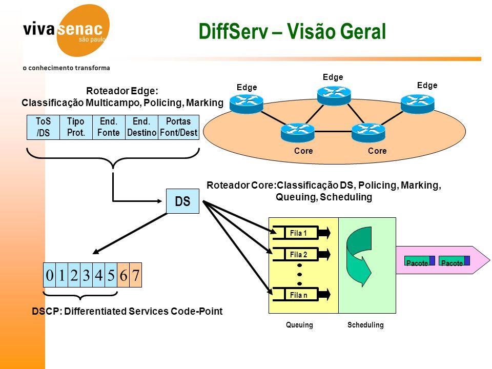 DiffServ – Visão Geral 1 2 3 4 5 6 7 DS Roteador Edge: