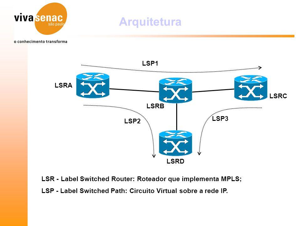 Arquitetura LSP1 LSRA LSRC LSRB LSP3 LSP2 LSRD