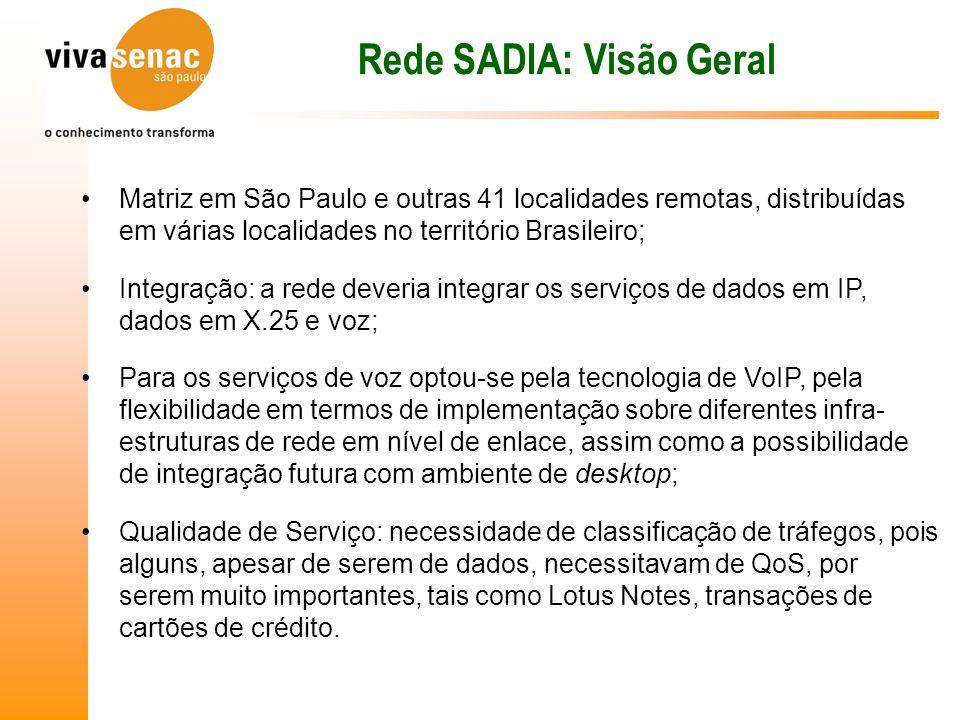 Rede SADIA: Visão Geral
