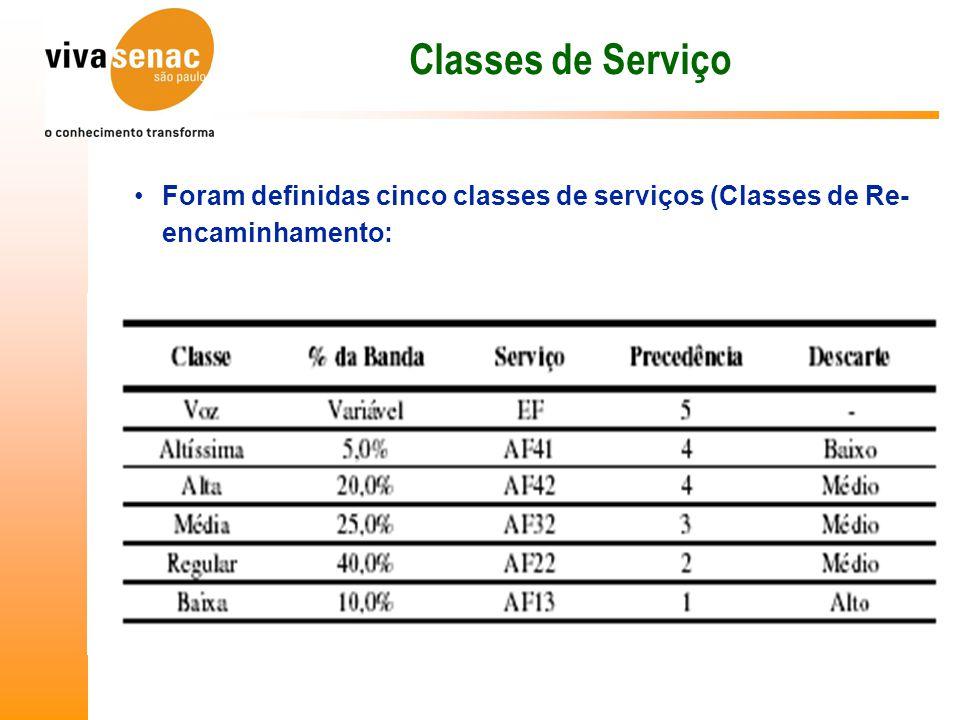 Classes de Serviço Foram definidas cinco classes de serviços (Classes de Re-encaminhamento: