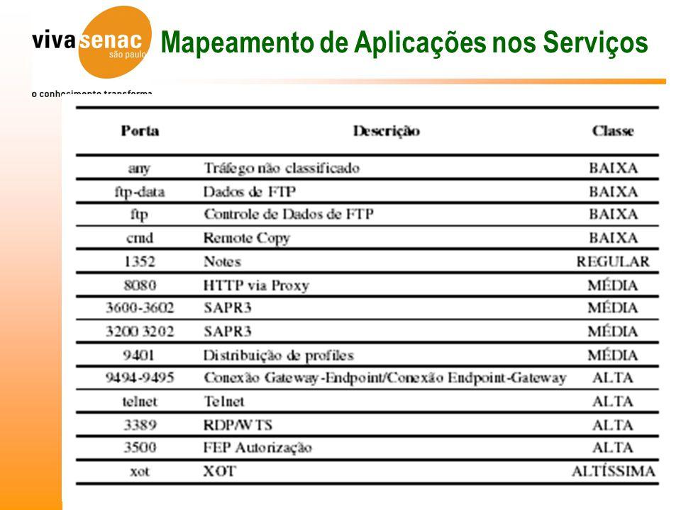 Mapeamento de Aplicações nos Serviços