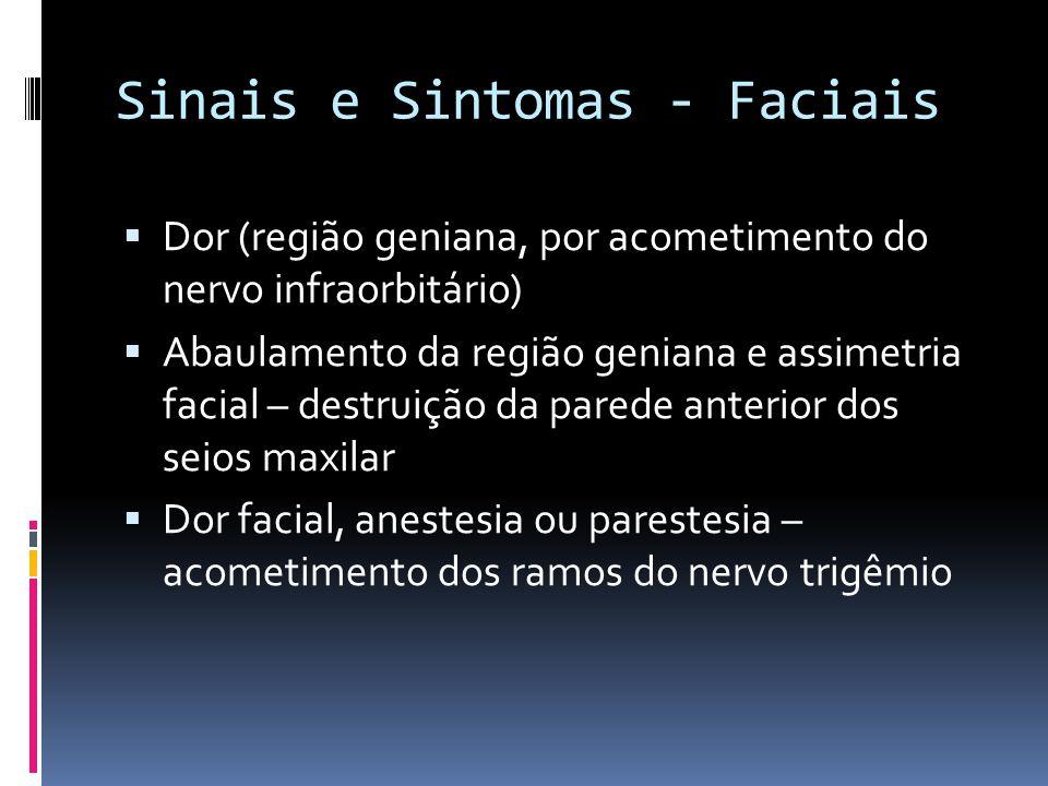 Sinais e Sintomas - Faciais