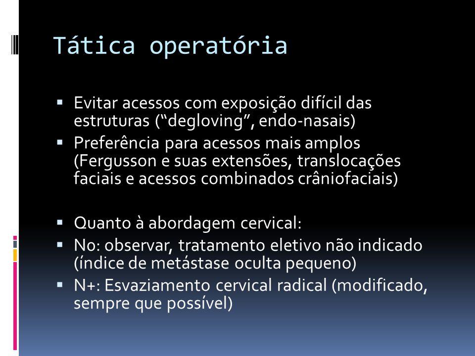 Tática operatória Evitar acessos com exposição difícil das estruturas ( degloving , endo-nasais)