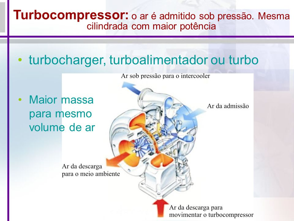 turbocharger, turboalimentador ou turbo
