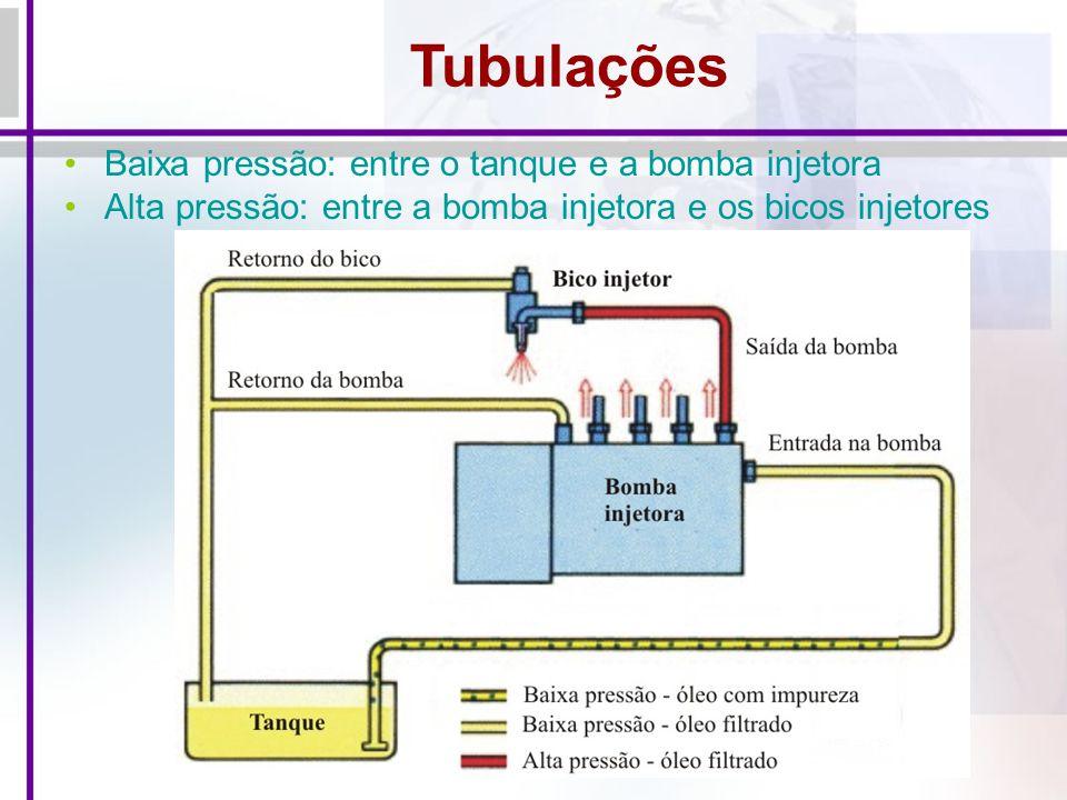 Tubulações Baixa pressão: entre o tanque e a bomba injetora