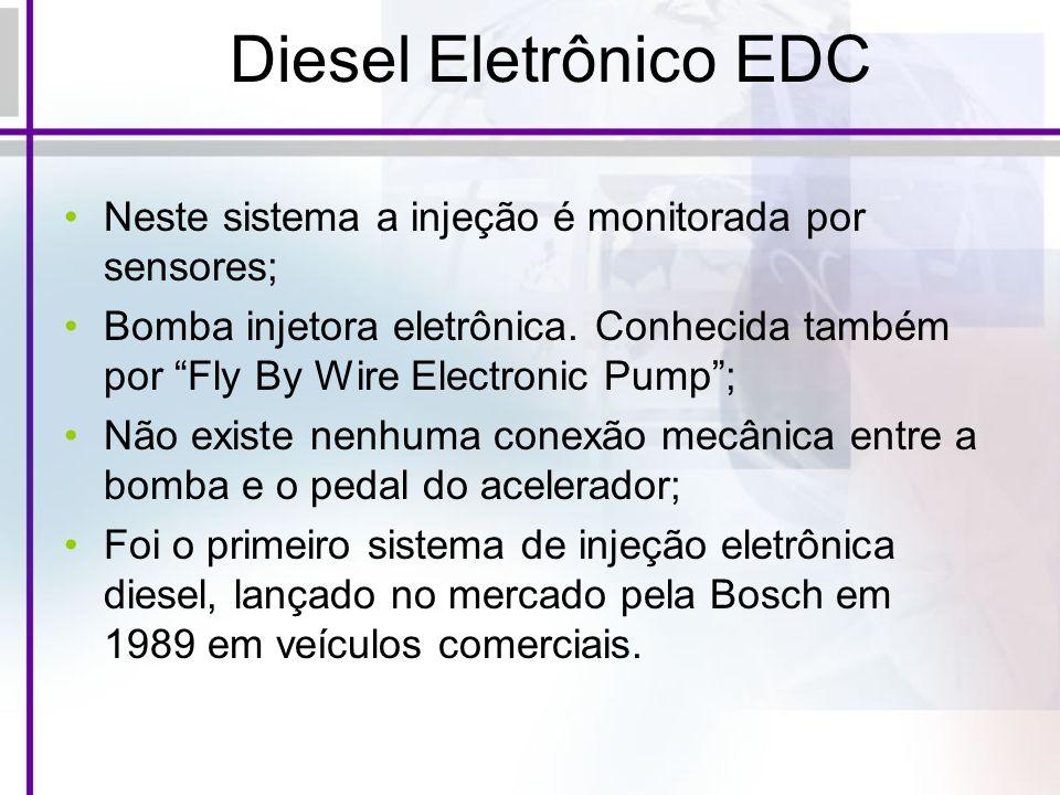 Diesel Eletrônico EDC Neste sistema a injeção é monitorada por sensores;
