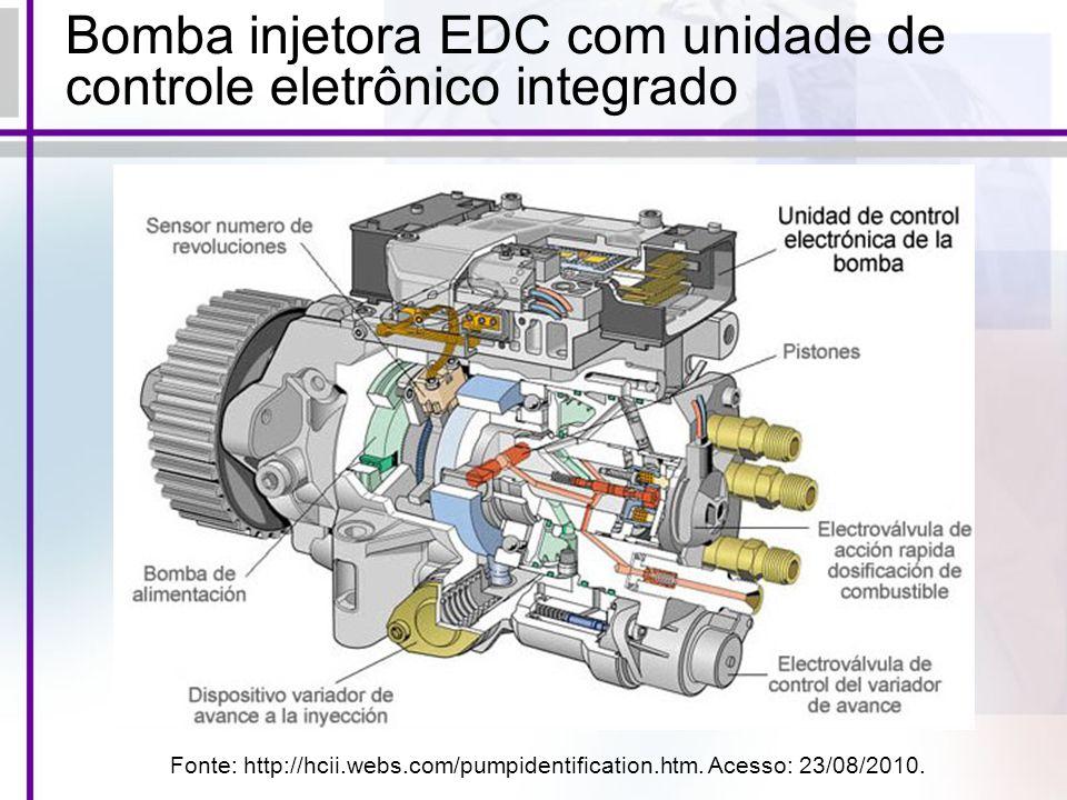 Bomba injetora EDC com unidade de controle eletrônico integrado