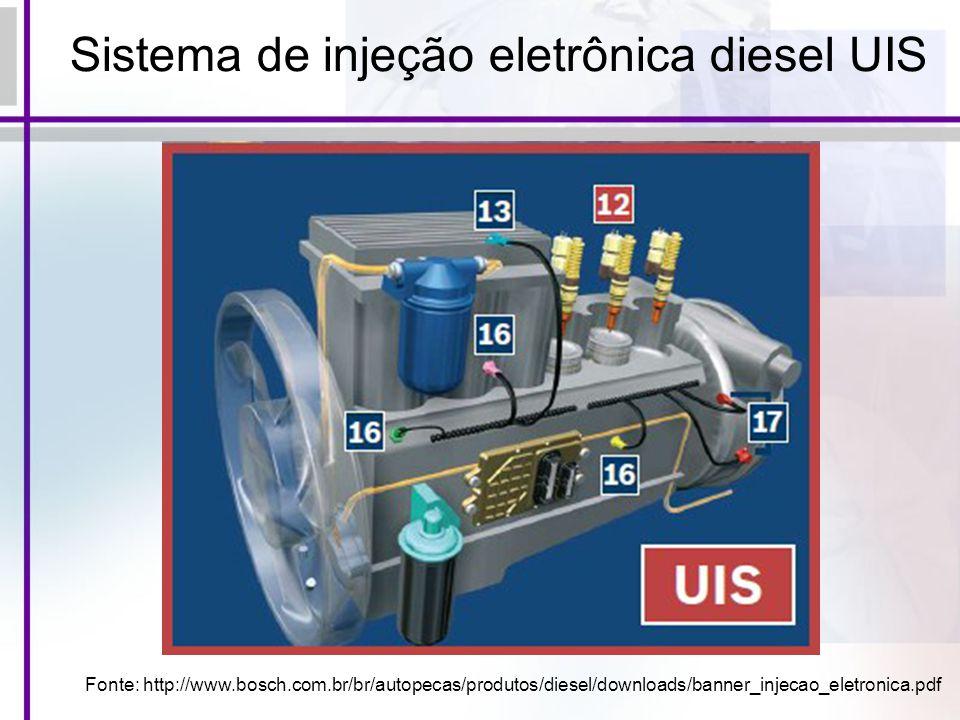 Sistema de injeção eletrônica diesel UIS