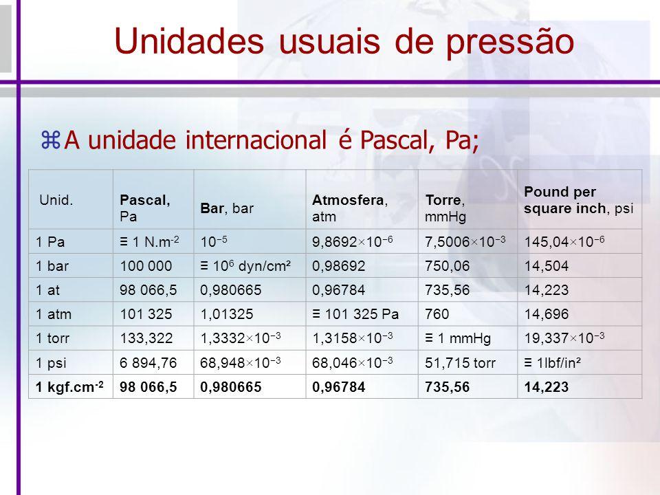 Unidades usuais de pressão