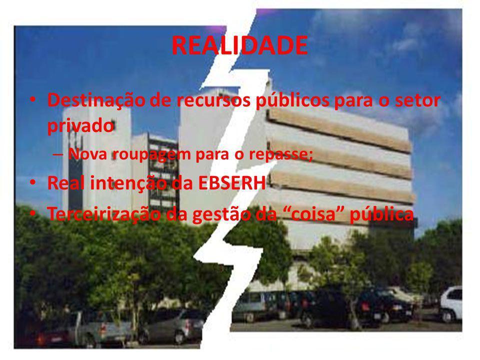 REALIDADE Destinação de recursos públicos para o setor privado