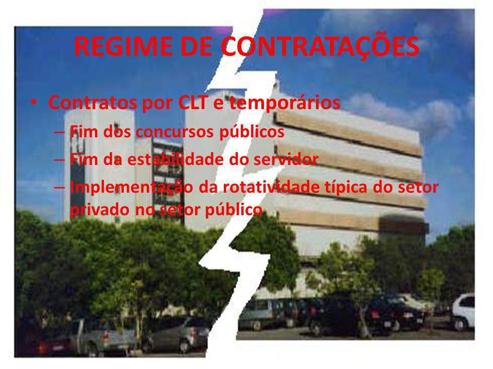 REGIME DE CONTRATAÇÕES
